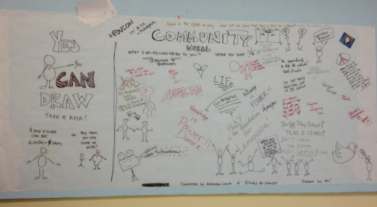 Collaborative Educon Mural!