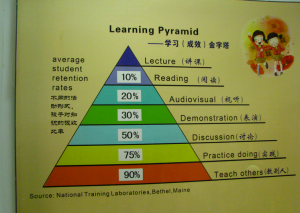 Graphic posted in 2 schools visited; schools are trying to adopt more of a student-centered approach